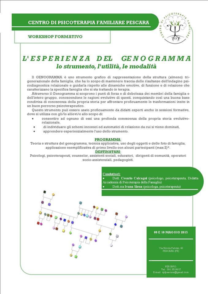 genogramma