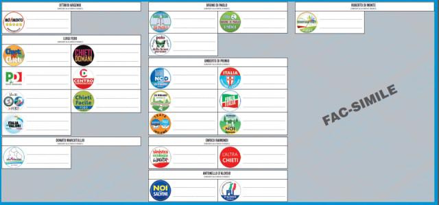 scheda voto Chieti